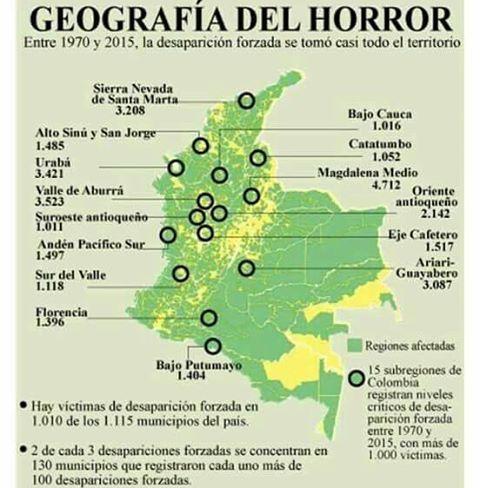 Grfico elaborado por revistasemana Colombia igcolombia instacolombia conflictoarmado nuncamas prohibidoolvidarhellip