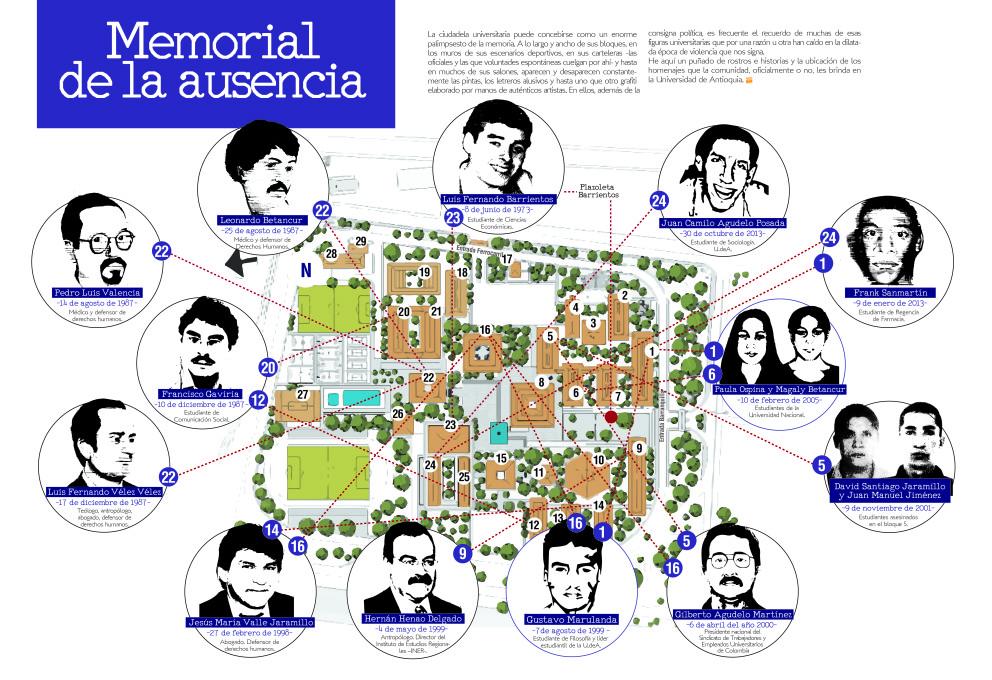 Hacemos Memoria y De La Urbe continúan la construcción del mapa de la memoria de la UdeA